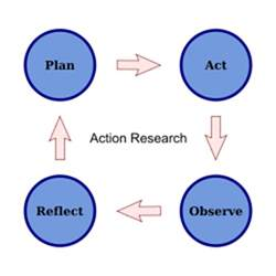 Higher Education Research Methodology-Literature Method
